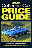 2020 Collector Car Price Guide (2020)