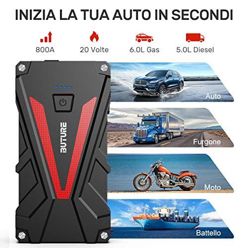 BuTure Avviatore Batteria Auto, 800A 12800mAh Portatile Avviatore Emergenza per Auto/Moto (Motori Fino a 6.0L Benzina/5.0L Diesel)