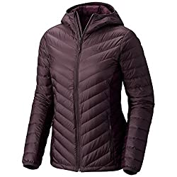 Top 10 Best Down Jackets of 2020 - Reviews
