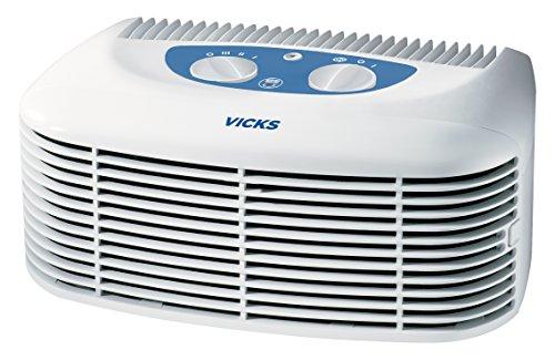 CleanAir Vicks HEPA Type Air Purifier