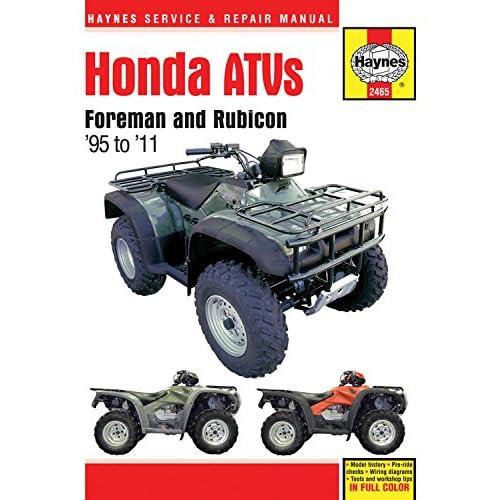 2002 honda foreman 450 service manual free download  netlify