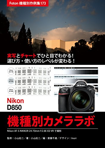 Foton Photo collection samples 173 Nikon D850 Camera Lab: Using Nikon AF-S NIKKOR 24-70mm f/28E ED VR (Japanese Edition)