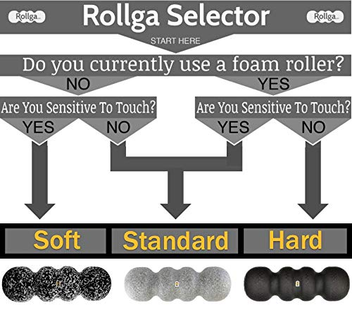 Product Image 7: Rollga Foam Roller: Deep Tissue Massage and Trigger Point Release Muscle Roller, Hard Foam Version, Black Color