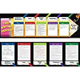 Really Good Stuff The Writing Process and Samples Banner Set