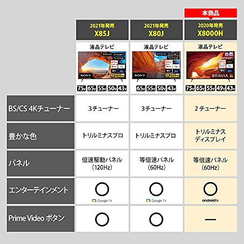 『ソニー 43V型 液晶 テレビ ブラビア KJ-43X8000H 4Kチューナー 内蔵 Android TV (2020年モデル)』の3枚目の画像