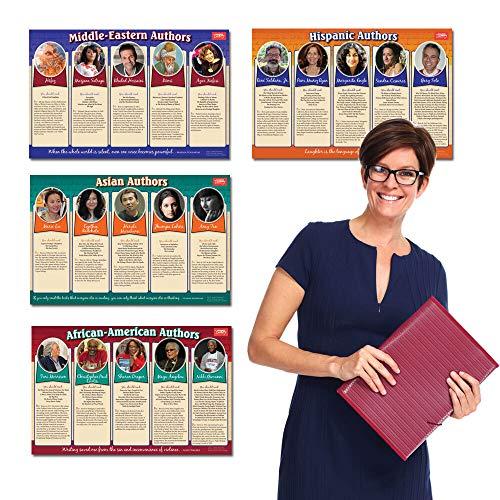 Author Diversity Poster Set