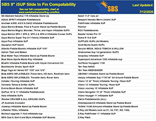 """Santa Barbara Surfing SBS 9"""" iSUP Fin - Quick Release Slide in Fin for Inflatable Paddleboard (Aqua Marina, Vilano, etc) 3 PLEASE REVIEW OUR COMPATIBILITY LIST: This is a """"Slide In"""" fin for some inflatable paddleboards. See our compatibility list in the photos for what boards this fits. Some examples: Aqua Marina, Vilano, Cohete, etc. UPGRADED PERFORMANCE: Our stronger iSUP Slide fin will improve your board's tracking, meaning less stroke changes DIMENSIONS: 9"""" with standard width and sweep"""