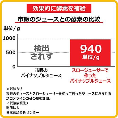 アイリスオーヤマスロージューサーホワイトISJ-56-W