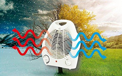 1000W + 2000W Heizlüfter Heizgerät Heizer Heizung elektro elektrisch Badezimmer etc.