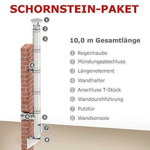 Ø 150 mm - 10 m Schornstein Paket doppelwandig - Wandmontage