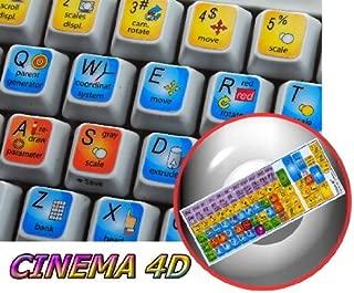 cinema 4d keyboard shortcuts