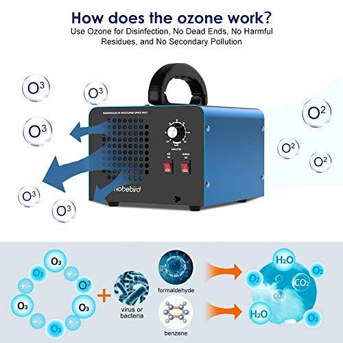 Generatore di Ozono, Purificatore d'Aria, Ozonizzatore 28,000 MG/h con Timer, 2 Modalità di Purificazione Aria/Acqua, Purifica fino a 300 ㎡, Elimina Odori, Disinfetta per Casa, Hotel, Seminterrato