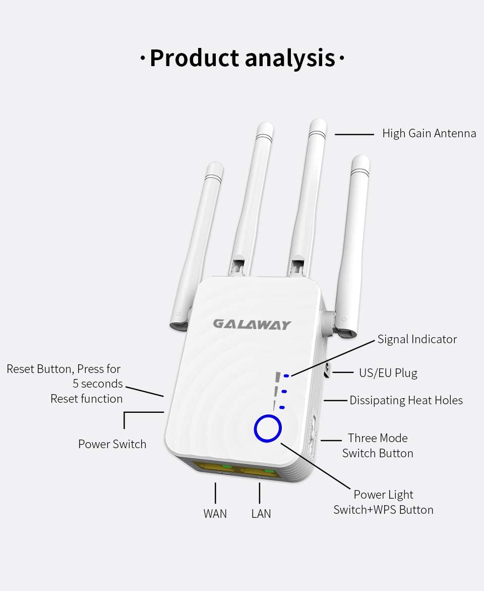 Wireless 2.4GHz 5GHz 1200Mbps WiFi Range Extender Network Booster WiFi Extender Upgraded WiFi Signal Repeaters Signal Amplifier with High Gain Antenna // 2 Ethernet Ports