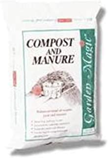 Best horse manure lawn fertilizer Reviews