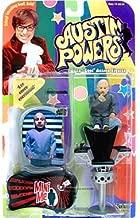 Austin Powers Mini Me Figure