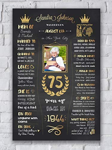 75th Birthday Gift, 75th Birthday Poster, 75 years ago back in 1944, 75th Birthday Chalkboard Sign WOMEN MEN, Old Photo Poster, Crown