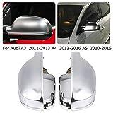 SYWAN 1 Paio di Copri specchietti retrovisori per Auto, Cappuccio di Protezione per Audi B8.5 A3 A4 A5, processo di elettrodeposizione di Nichel e Cromo Opaco
