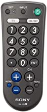 Best Sony Universal Remote Control Review