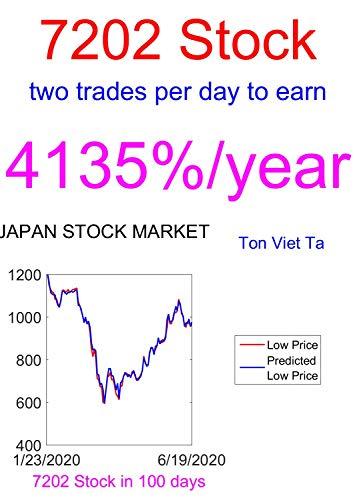 Price-Forecasting Models for Isuzu Motors Ltd 7202 Stock (Nikkei 225 Components)