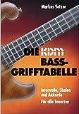KDM Bass-Grifftabelle: Intervalle, Skalen und Praxisakkorde für 4-/5-/6-Saiter