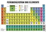 Periodensystem der Elemente. Poster DIN-A4 laminiert abwaschbar Periodensystem Poster. Ideal für...
