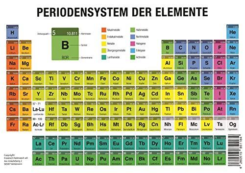 Periodensystem der Elemente. Poster DIN-A4 laminiert abwaschbar Periodensystem Poster. Ideal für den Chemie Unterricht