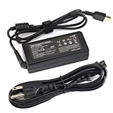 20V 3.25A 65W(2.25A 45W) USB Tip AC Adapter Charger for...