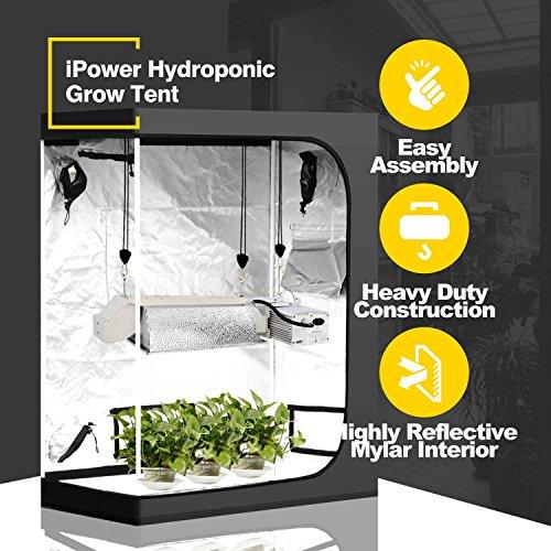 IPOWER Grow Tent