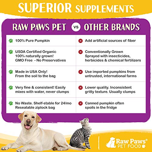 Raw Paws Pet Organic Pure Pumpkin for Dogs & Cats, Powder 8-oz - Fiber for Dogs - Cat & Dog Digestive Supplement for Healthy Stool, Regularity, Dog Gas Relief & Anti Scoot - Cat & Dog Diarrhea Relief