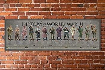 Best world war 2 posters Reviews