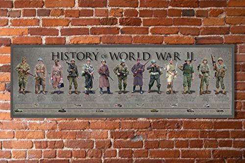History of World War II Poster - 11 3/4