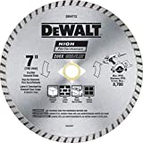 Circular Wet Saws Review and Comparison
