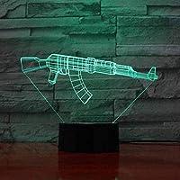 giyiohokアベンジャーズキャプテンアメリカ3Dナイトライトテーブルランプムードランプ7色ライト熱気球ナイトライト誕生日ホリデーデコレーションギフト-Ga546-N28-N13