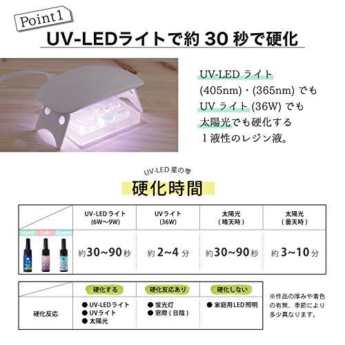 PADICO(パジコ)『UV-LEDレジン星の雫ハードタイプ25g(403236)』