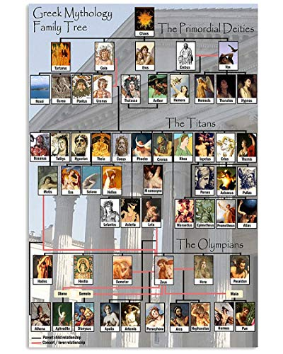 Happystore Greek Mythology Family Tree Poster(24' x 36')