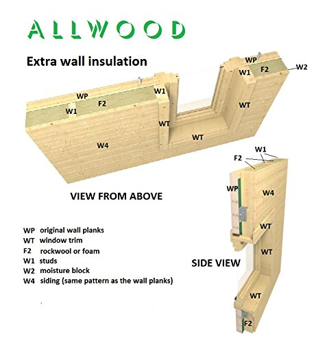 """Allwood timberline   483 sqf cabin kit 4 inside floor area: 354 sqf + loft 129 sqf wall thickness: 2-3/4"""" (70 mm) - dual t&g pattern   ridge height: 14'9"""" snow load capacity 46 lbs/sqf - for 70 lbs/sqf and 96 lbs/sqf values see asin:b07ty5msy8"""