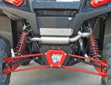 Gibson Performance Exhaust 98013 Polaris UTV Dual Exhaust Stainless T304 Stainless Exhaust End Cap Incl. Muffler USFS Approved Spark Arrestor Polaris UTV Dual Exhaust