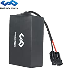 Hot Sale! 48V 30AH E-Bike Lithium ion Waterproof PVC Battery fits 48V 1000W E-Bike Motor (48V 30AH)