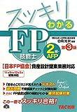 スッキリわかるFP技能士2級・AFP―日本FP協会・資産設計提案業務対応 (スッキリわかるシリーズ)