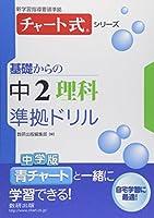 チャート式シリーズ基礎からの中2理科準拠ドリル (チャート式・シリーズ)