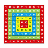 GUMEI 1.5/2 Meters Kids Sandbag Throwing Digital Dart Board Interactive Game Props
