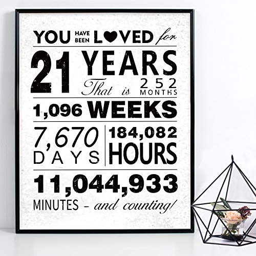 WATINC You Have Been Loved for 21 Years Poster, 11  x 14  Unframed Art Prints for 21th Birthday Decorations Party Supplies, 21th Anniversary Birthday Gifts for 21 Years Old Boys Girls Men Women