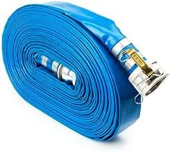 Blue PVC 1.5
