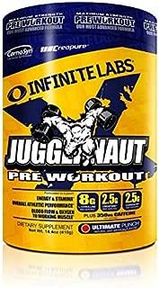 juggernaut irate pre workout