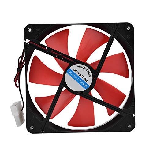 Heayzoki Ventilador de computadora USB, 14cm 12V Enfriador de Caja Ultra silencioso Ventilador de enfriamiento de PC El enfriamiento del gabinete de la computadora