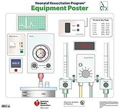 Neonatal Resuscitation Program Equipment Poster (NRP)