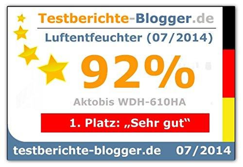 Aktobis Bautrockner WDH-930EEH