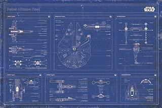 Star Wars - Movie Poster (Rebel Alliance Fleet Blueprint/Schematics) (Size: 36 inches x 24 inches)
