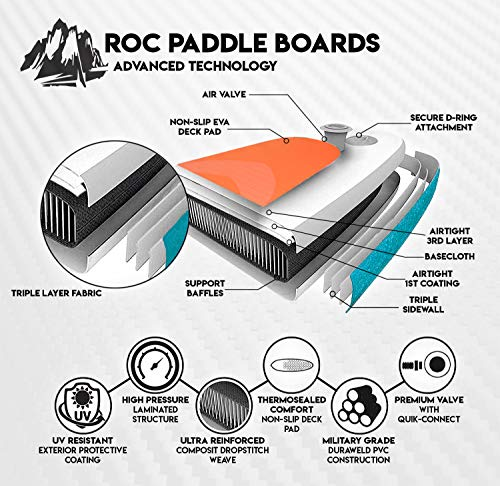 Roc Inflatable Stand Up Paddle Board with Premium sup Accessories & Backpack, Non-Slip Deck, Waterproof Bag, Leash, Paddle and Hand Pump.