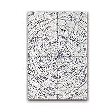 Impresión de la astrología vieja carta de estrellas mapa de astronomía Vintage o signo del hemisferio norte pintura constelación estrellas cartel del zodiaco sin marco-40x50cm